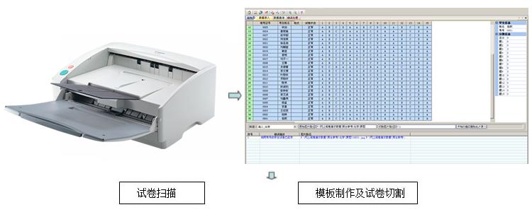 河北衡水专业高考网上阅卷系统厂家直销