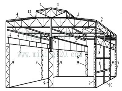 工程图 简笔画 平面图 手绘 线稿 400_300