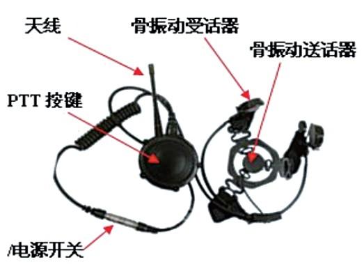代理无线头骨_东方海龙的骨传导无线通信装置怎么样