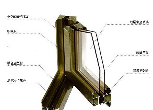 济南最超值的断桥铝门窗_厂家直销,实用的断桥铝门窗加盟