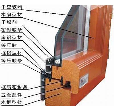 断桥铝门窗低价出售,想买实惠的断桥铝门窗,就来维斯盾门窗