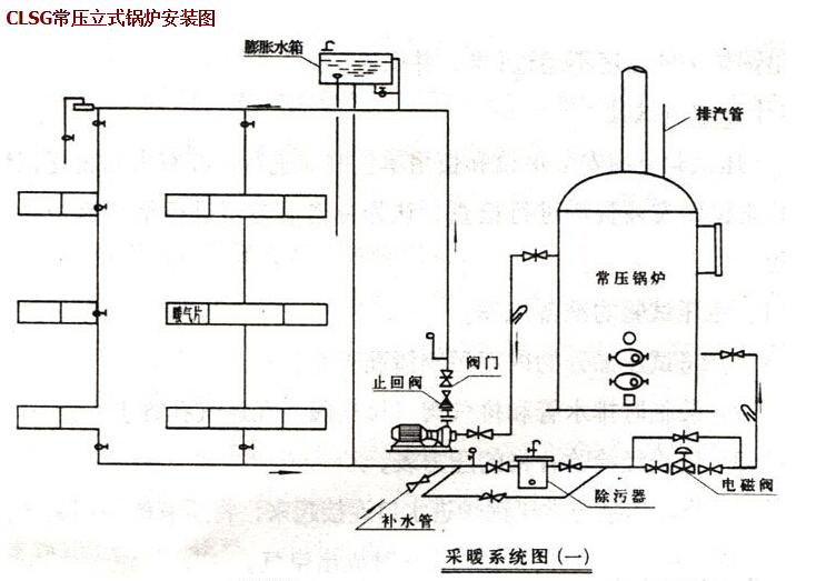 clsg常压燃煤热水锅炉-258.com企业服务平台