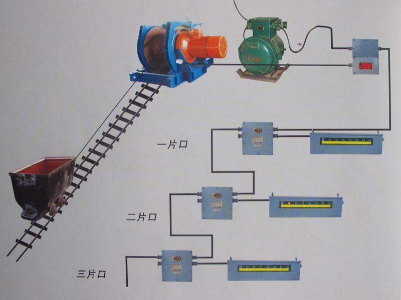 深度指示器|深度指示装置-vnsr威尼斯城官网登入