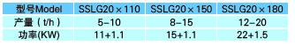 SSLG三輥破粒機