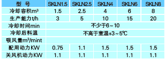 SKLN系列逆流式冷却器|冷却设备-新泰市晨明机械制造有限公司