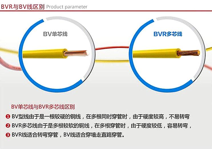 深圳成天泰电线如何保持较长使用寿命|深圳成天泰价格如何