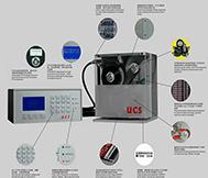 UCS 熱轉印打碼機(TTO)