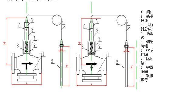 36v自控机电路图