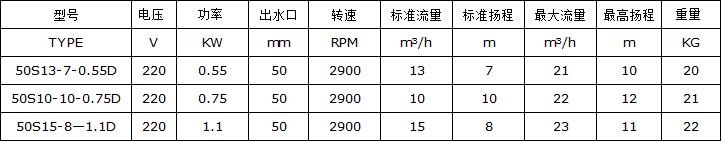 五、单相带浮球不锈钢污水泵使用条件: 1、 304材质的泵适合在工作介质PH4~10之间使用。 2、 介质温度不超过60摄氏。 3、 水泵应在额定扬程的附件适用范围内使用 4、 水泵长时间连续运转时,要保证水泵整个浸入水中使用,水泵不可陷入泥中。 5、 电源频率为50HZ, 电压单相为220V,电压波动范围为额定值的0.