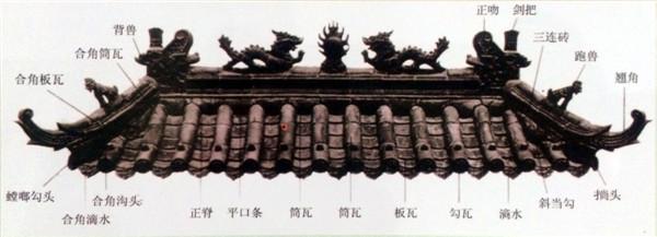二龙戏珠、古建屋脊