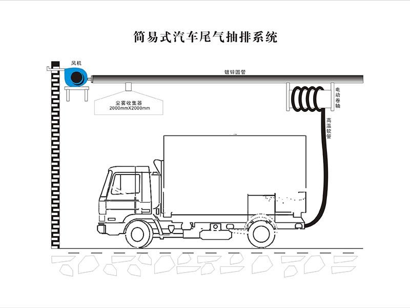 汽车尾气抽排系统:滑轨移动式