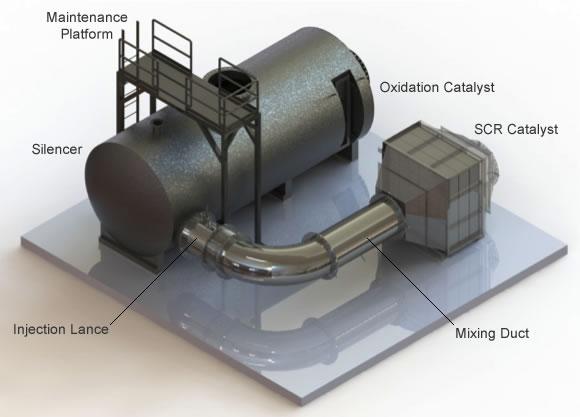 供應河北熱銷發電機組SCR煙氣脫硫脫硝凈化系統 SCR煙氣脫硫脫硝報價