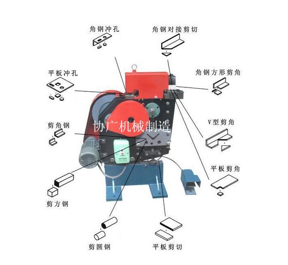 供应多功能角铁剪切机  多功能角铁剪切 联合剪切机槽钢剪切机