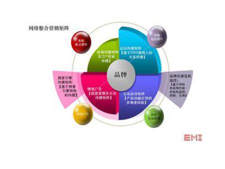 雷竞技下载链接企业做雷竞技s10竞猜推广