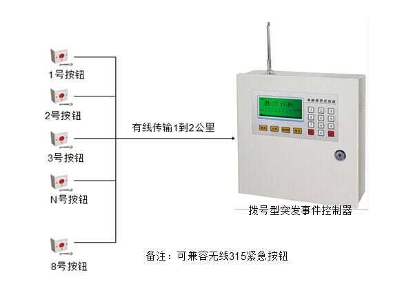 青岛拨号型控制器厂家-专业的拨号型控制器厂家直销