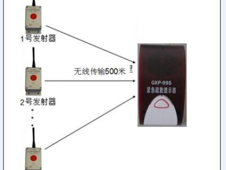 龙岩停电声光报警器厂家_福建优良的停电声光报警器批发