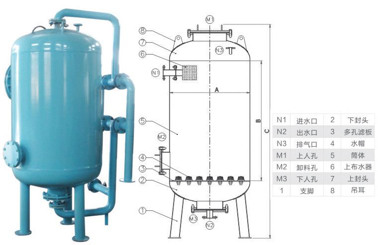优良的机械过滤器在哪可以买到,杨浦石英砂过滤器