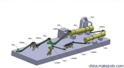河南有机肥设备厂家有哪些?郑州有机肥设备价格