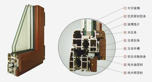 找铝包木门窗维修厂家  维修快价格低质量优选上门及时