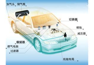重庆格金汽修_专业的油改气(服务商)_重庆CNG汽车改装