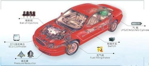 重庆哪里有专业的油改气,重庆天然气汽车改装