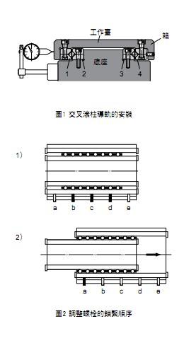 VR1-20-5z交叉导轨,THK交叉导轨,THK代理销售