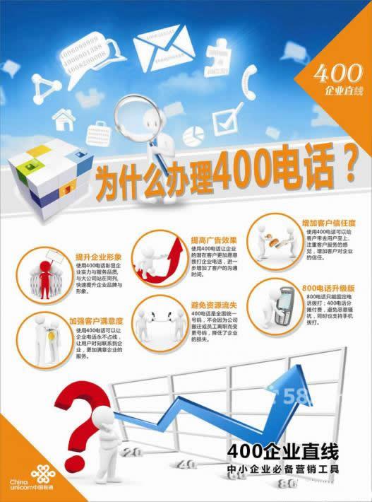 乌苏400电话办理热线:400-991-4000