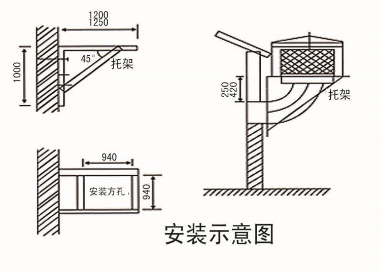 湿帘冷风机价格-宏旭温控提供合格的上风口湿帘冷风机